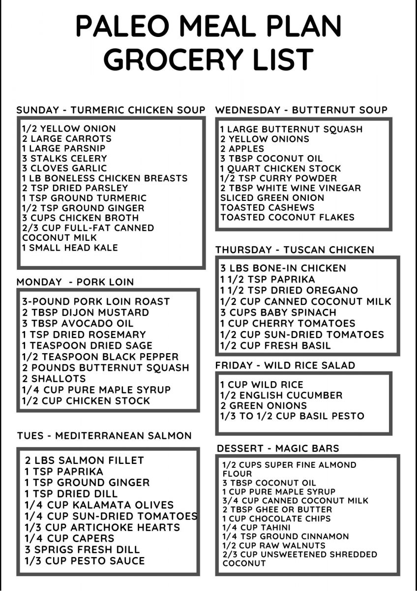 Grocery List for Week 2 Paleo Meal Plan