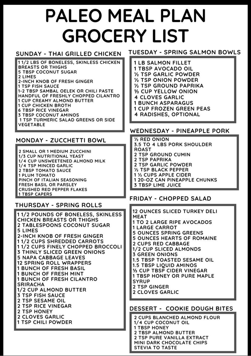 Paleo Meal Plan grocery list